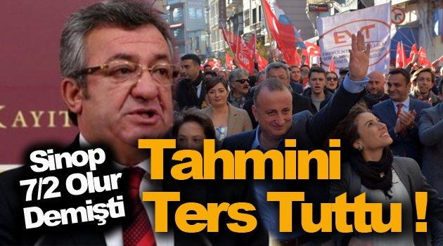 Derbi Sonucu; AK Parti 7 CHP 2