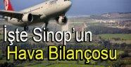 Sinop'un Hava Bilançosu Açıklandı