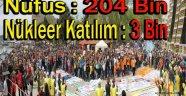 Sinop'ta Nükleer Santral Eylemi !!!
