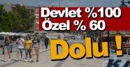 """Mutlu Şehir"""" Sinop'ta turizm hareketliliği"""