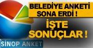 Sinop, Belediye Hizmetlerinden Memnun mu? İşte Cevabı !