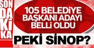 CHP Adayları Belli Oldu !