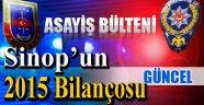 İşte Sinop'un 2015 Asayiş Bilançosu