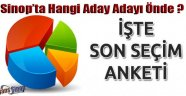 Sinop'ta Hangi Aday Adayı Önde ? İşte Son Seçim Anketi