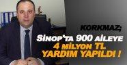Korkmaz; Sinop'ta 900 aileye 4 milyon 886 bin lira yardım yapıldı