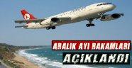 Sinop Hava limanı Kullanım Rakamları Açıklandı