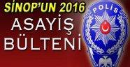 Sinop'un 2016 Asayiş Raporu Açıklandı