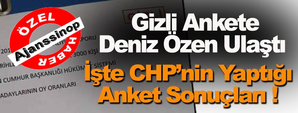 İşte CHP'nin Yaptığı Anket Sonuçları !
