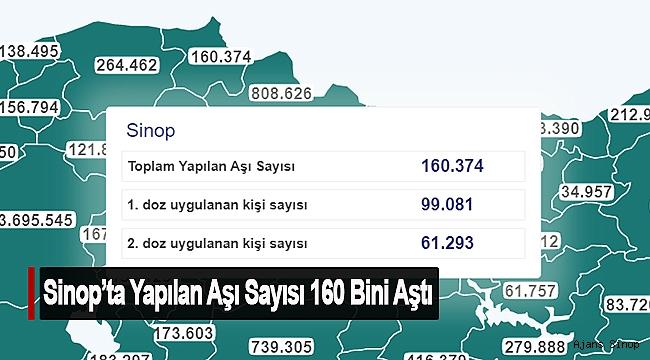 SİNOP'TA YAPILAN AŞI SAYISI 160 BİNİ AŞTI
