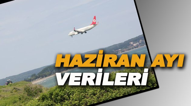 Sinop Havalimanı Haziran Ayı Verileri Açıklandı